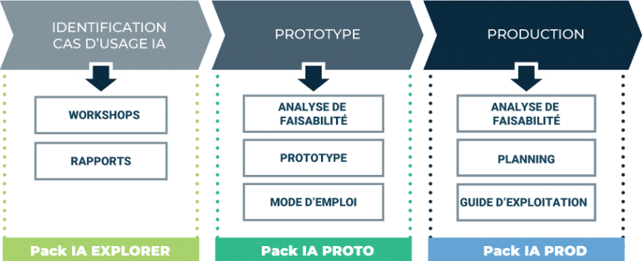 pack_fr